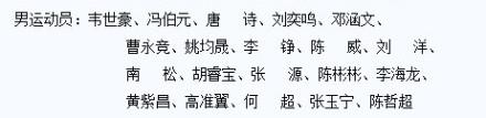 365足球网站:后卫:刘奕鸣